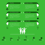 Ecology infographics Royalty Free Stock Photo