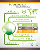 Ecology infographics, vector icons collection Royalty Free Stock Photos