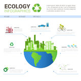 Ecology Infographics World Environmental Protection Green Energy Concept Banner With Copy Space Royalty Free Stock Photos