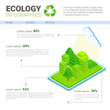 Ecology Infographics World Environmental Protection Green Energy Concept Stock Photography