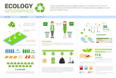 Ecology Infographics World Environmental Protection Green Energy Concept Banner With Copy Space Stock Images