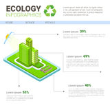 Ecology Infographics World Environmental Protection Green Energy Concept Banner With Copy Space Royalty Free Stock Image