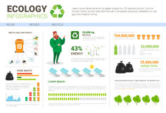 Ecology Infographics World Environmental Protection Green Energy Concept Banner With Copy Space Royalty Free Stock Photography