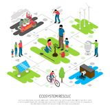 Ecology Isometric Composition. On white background with water and air pollution, green technologies, nature revival vector illustration Royalty Free Stock Photography