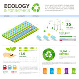 Ecology Rubbish Container For Sorting Waste Infographic Banner Recycle Garbage Concept Stock Photos