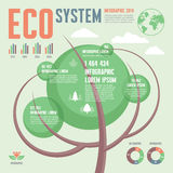 Ecology System - Infographic Concept - Vector illustration Royalty Free Stock Photography