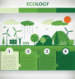 Ecology. Vector Ecology Concept Infographic Template royalty free illustration