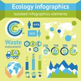 Ecology and waste infographics Royalty Free Stock Image