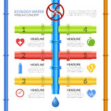 Ecology Water Pipeline Infographics Royalty Free Stock Images