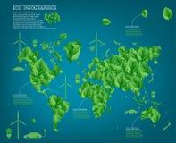 Ecology world infographics Royalty Free Stock Photo