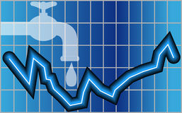 Economia da água Fotos de Stock