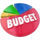 Economia da despesa do dinheiro do plano da carta de torta do orçamento ilustração royalty free