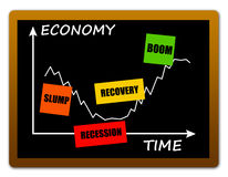 Economic cycle. Different stages of the economic cycle Royalty Free Stock Photography