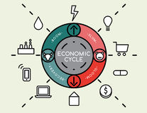 Economic Cycle Chart. A chart showing each dominated sector during bull and bear economy cycle Stock Photography