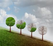 Economic Decline. And business recession change as a group of trees shaped as a financial diagram chart losing leaves as an economy metaphor for bankruptcy or Royalty Free Stock Image