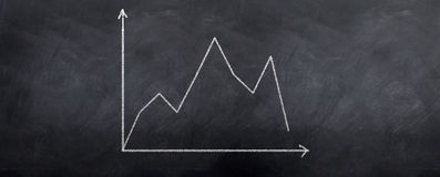 Economic downturn. A graph showing a stock in decline over time. Written in chalk on a blackboard Royalty Free Stock Image