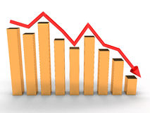 The economic downturn chart of the gold cups №1 Stock Images