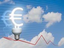 Economic Euro bulb. Euro symbol of idea, money, economy, power and business Royalty Free Stock Photography