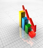 Economic indicators Stock Photography