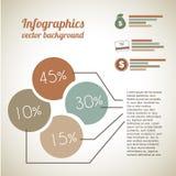 Economic Infographics Royalty Free Stock Photos