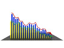 Economic losses schedule of yellow �2 Royalty Free Stock Photography