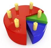 Economic pie stock photos