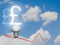 Economic Pound Sterling bulb. Pound Sterling symbol of idea, money, economy, power and business stock illustration