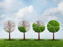 Economic Prosperity. Financial concept as a group of green trees shaped as growing finance pie chart as a metaphor for gradual gains in company stock or Royalty Free Stock Photography