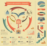 Economics and finance infographic. Investment projects. Banks.. Elements for creating your own infographic. Vector illustration Stock Image