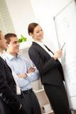 Economisch plan Stock Fotografie