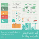Economy and industry. Construction and building materials. Indus Royalty Free Stock Photography