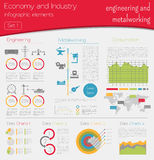 Economy and industry. Engineering and metalworking. Industrial i. Nfographic template. Vector illustration Royalty Free Stock Image