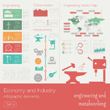 Economy and industry. Engineering and metalworking. Industrial i. Nfographic template. Vector illustration Royalty Free Stock Images