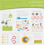 Economy and industry. Woodworking and paper industry. Industrial. Infographic template. Vector illustration Royalty Free Stock Photos