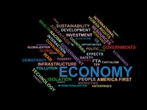 ECONOMY - word cloud wordcloud - terms from the globalization, economy and policy environment. Wordcloud with series of terms from the globalization, economy and Royalty Free Stock Photos