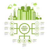 Ecostad Infographic Royalty-vrije Stock Fotografie