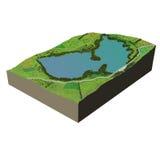 Ecosystem terrain water Stock Photo