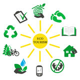 Ecotourism concept. Eco symbols located in a circle around the sun. royalty free illustration