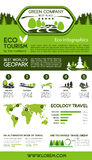 Ecotourism, green traveling infographics design. Ecotourism infographics. Ecology travel bar graph and pie chart, world map and nature landscape icons of best Stock Images