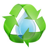 Ecowater Stock Afbeeldingen