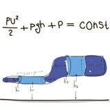 Ecuación de la física del ejemplo Fotografía de archivo libre de regalías