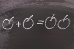 Ecuación simple de la matemáticas en el tablero de tiza Uno más uno iguala dos Foto de archivo libre de regalías