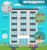 Edificio de apartamentos de Infographic en ciudad Interior moderno detallado en hogar Cuartos con muebles libre illustration