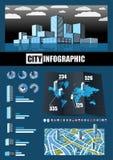 Edificios en diversos países