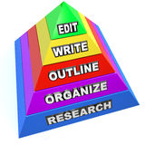 Edit Write Outline Organize Research Writing Pyramid Steps Plan. Edit, Write, Outline, Organize and Research steps on a pyramid to illustrate a plan for writing stock illustration