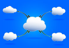 Editable mind map with white clouds and lighting Royalty Free Stock Photo
