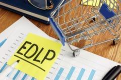 EDLP cada informe de márketing de negocio de los precios bajos del día foto de archivo