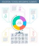 Educação Infographic Foto de Stock Royalty Free