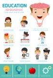 Educação infographic, faculdade criadora, cérebro, ideia, estudantes, de volta à escola ajustada com cartas e outros elementos Il Imagem de Stock