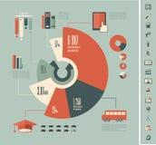 Educação Infographics Foto de Stock Royalty Free